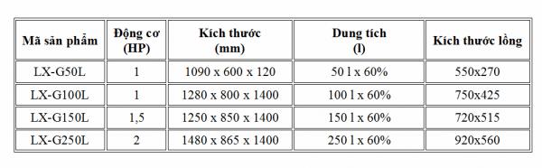 thông số kỹ thuật của thiết bị máy đánh bóng lồng ngang