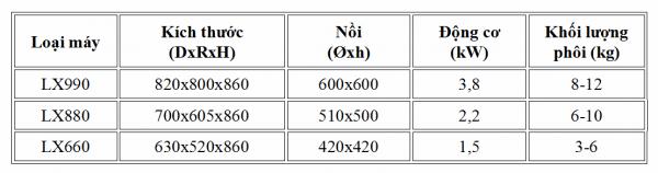 Thông số kỹ thuật máy đánh bóng từ tính