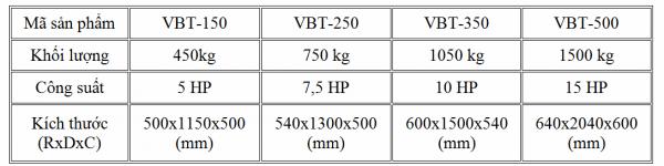 thông số kỹ thuật máy rung bóng hình chữ nhật